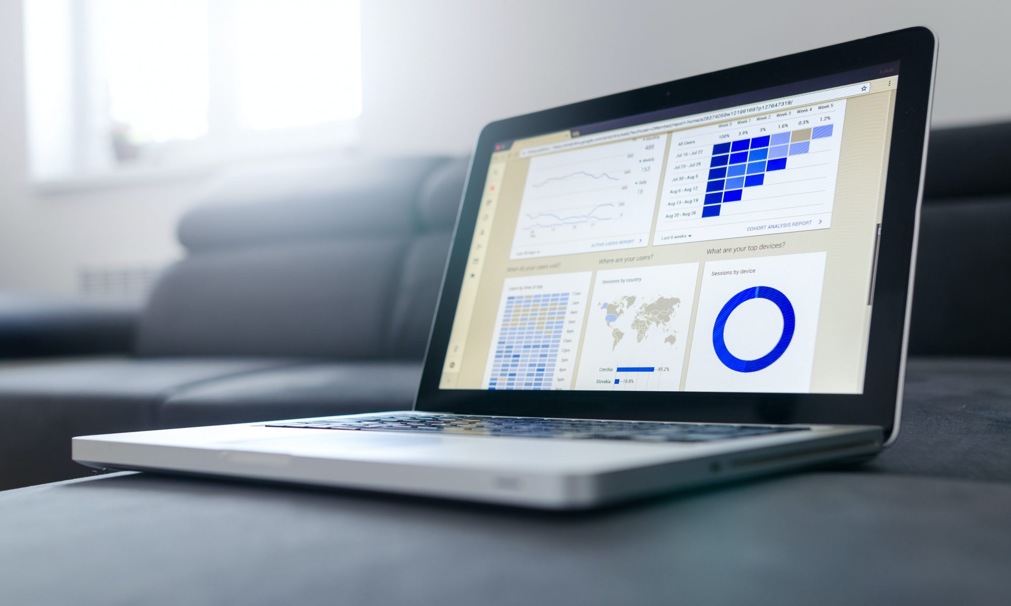 A laptop screen with charts on
